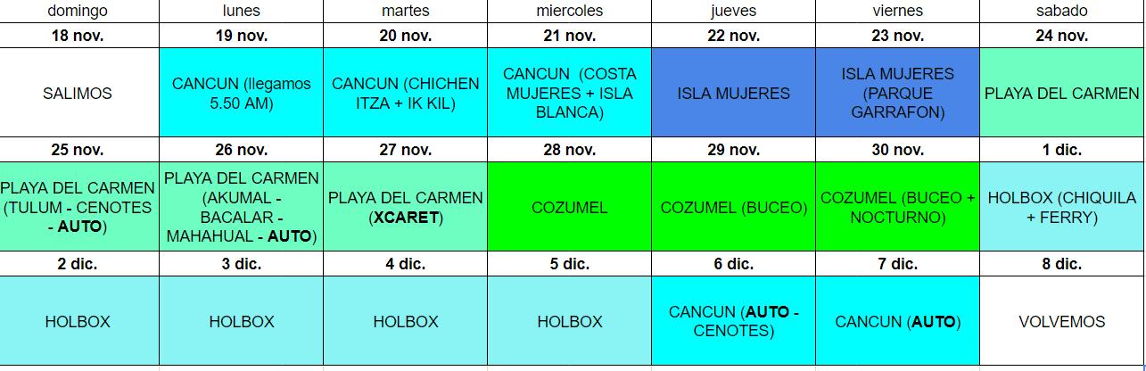 itinerario, mexico, riviera maya, tres semanas, viajar a mexico