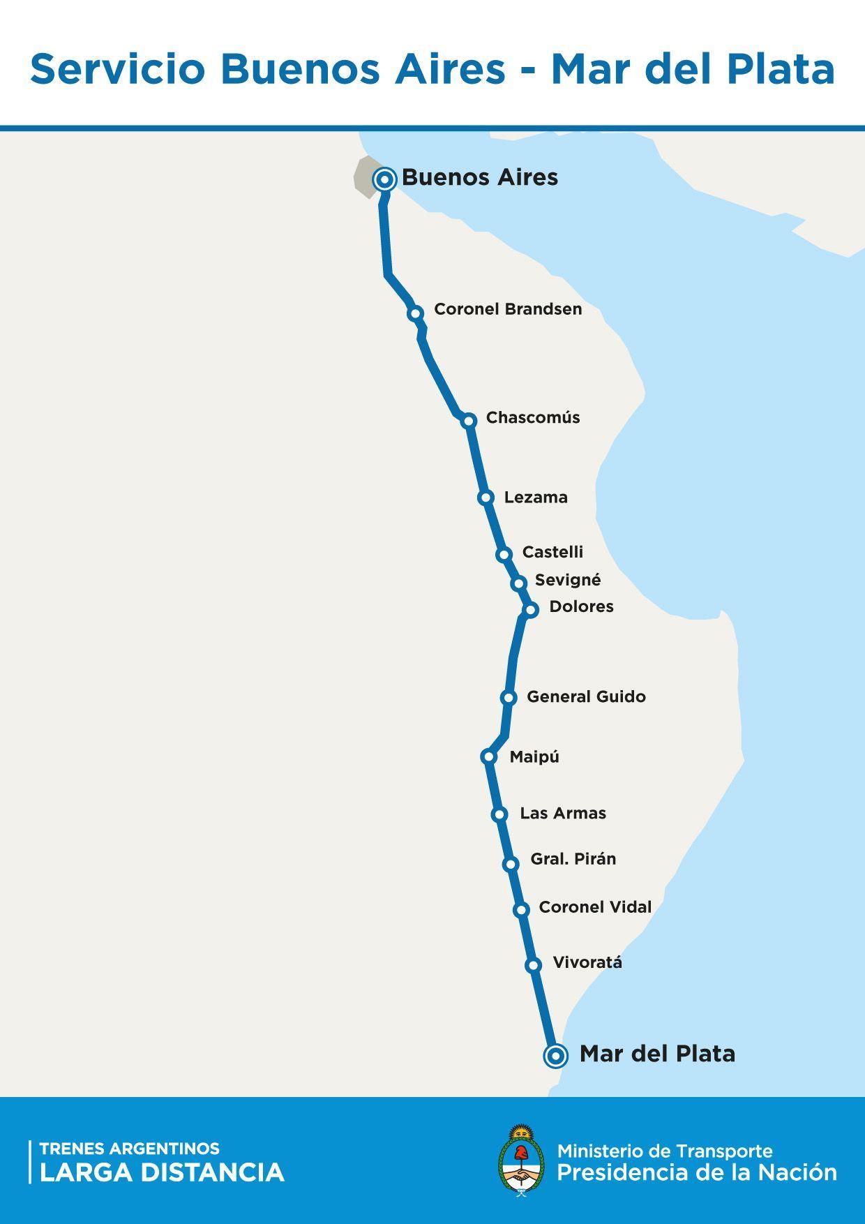 recorrido-tren-mar-del-plata-buenos-aires