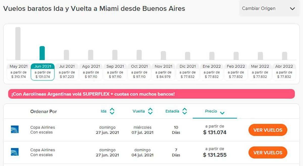 turismo de vacunas, vuelos a Miami desde Buenos Aires